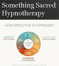 Something Sacred Hypnotherapy